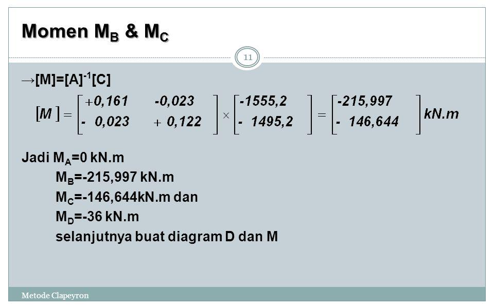 Momen MB & MC →[M]=[A]-1[C] Jadi MA=0 kN.m MB=-215,997 kN.m